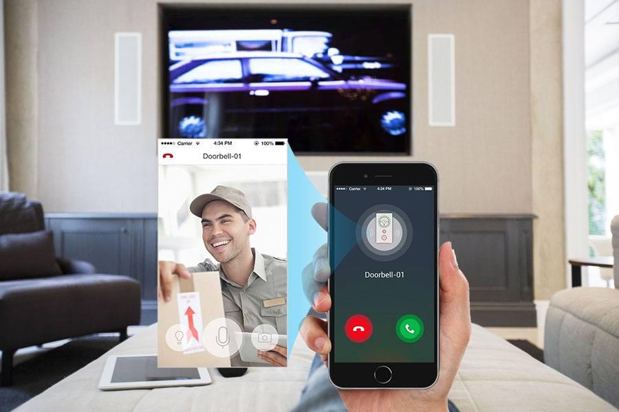 Guide To Smart Doorbells